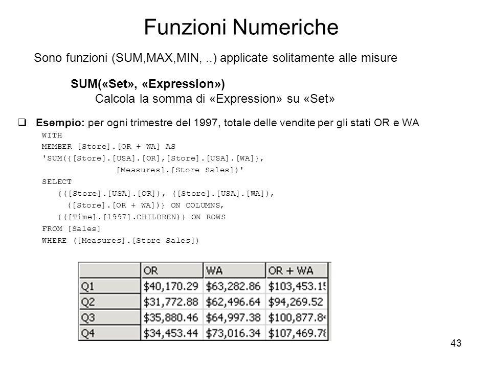 Funzioni Numeriche Sono funzioni (SUM,MAX,MIN, ..) applicate solitamente alle misure. SUM(«Set», «Expression»)