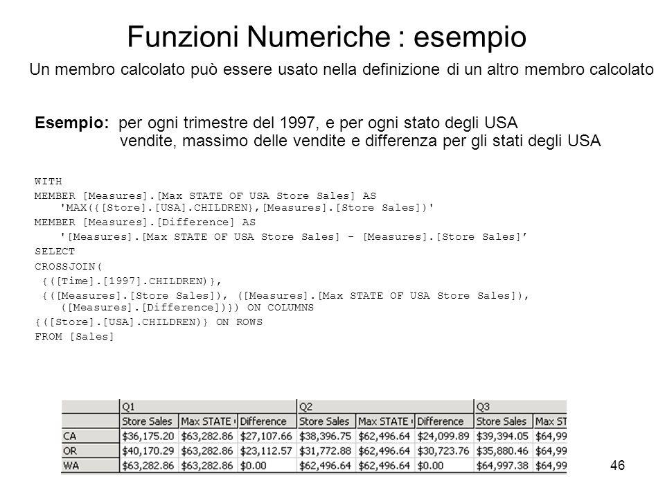 Funzioni Numeriche : esempio