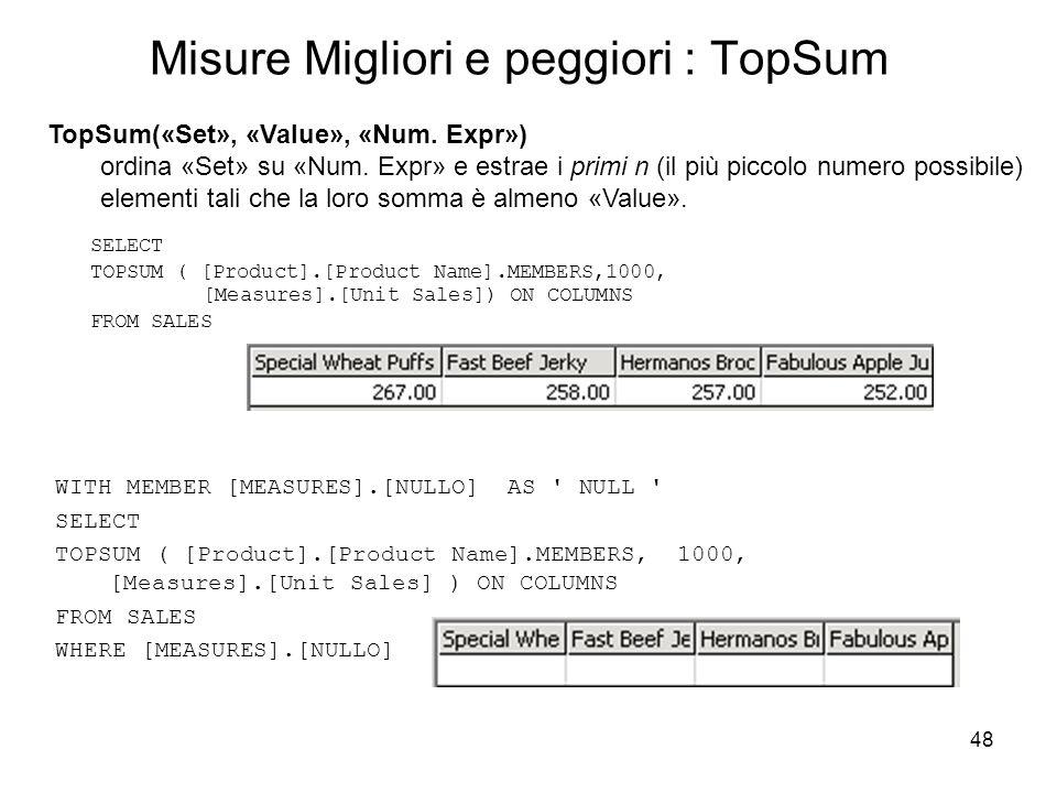 Misure Migliori e peggiori : TopSum
