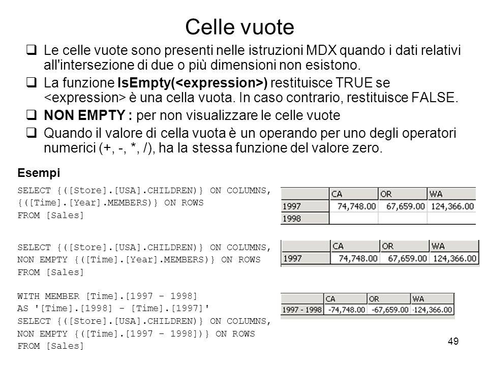 Celle vuote Le celle vuote sono presenti nelle istruzioni MDX quando i dati relativi all intersezione di due o più dimensioni non esistono.