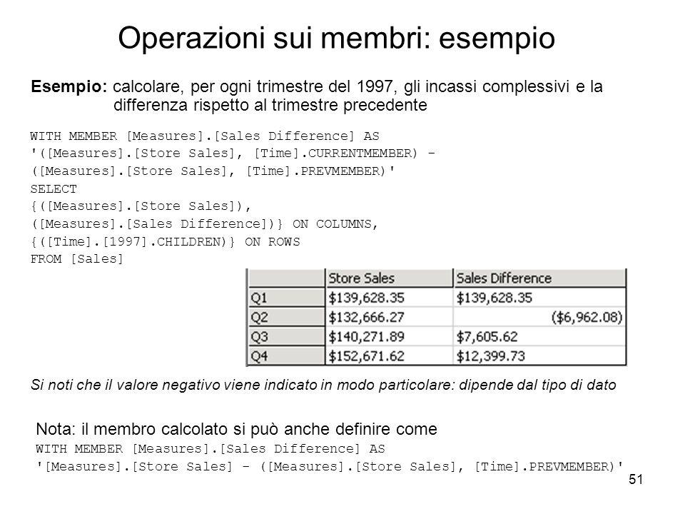 Operazioni sui membri: esempio