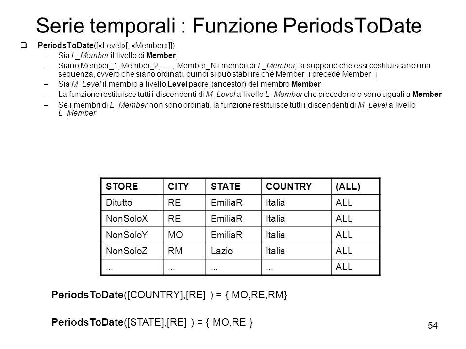 Serie temporali : Funzione PeriodsToDate