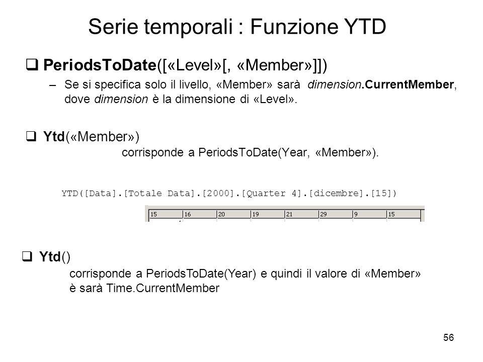 Serie temporali : Funzione YTD