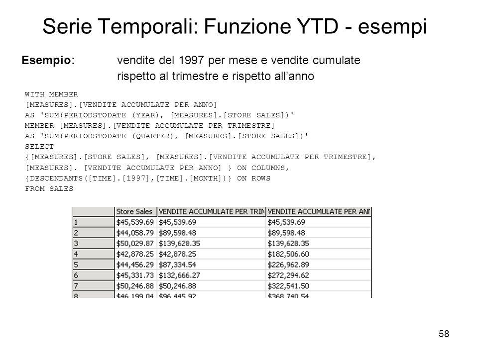 Serie Temporali: Funzione YTD - esempi