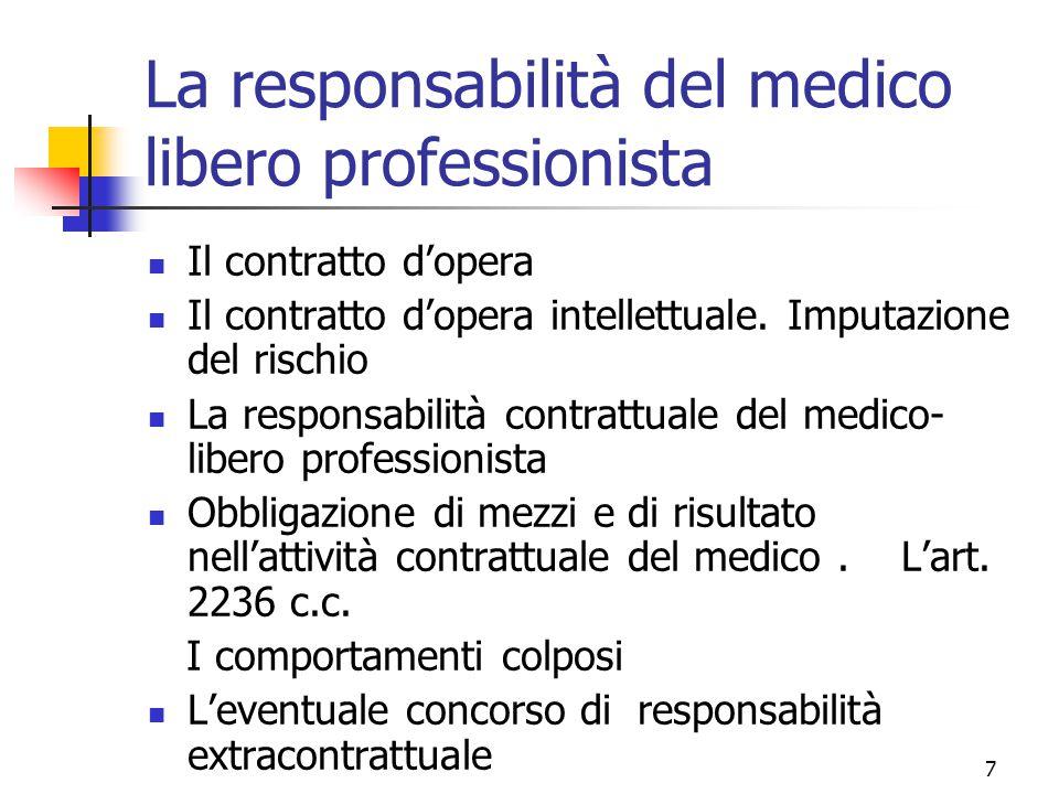 La responsabilità del medico libero professionista