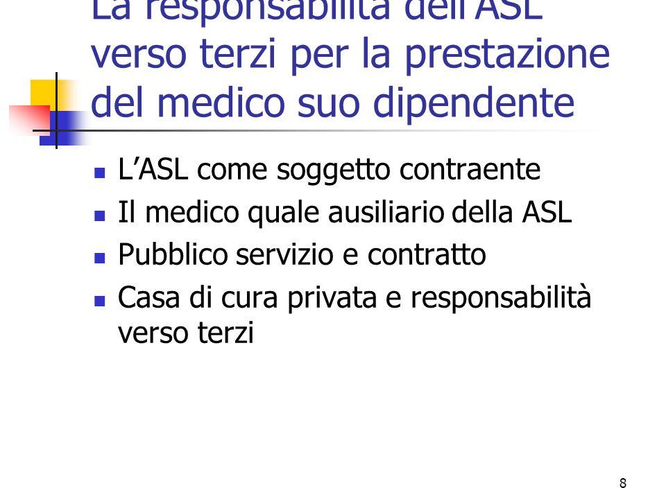 La responsabilità dell'ASL verso terzi per la prestazione del medico suo dipendente