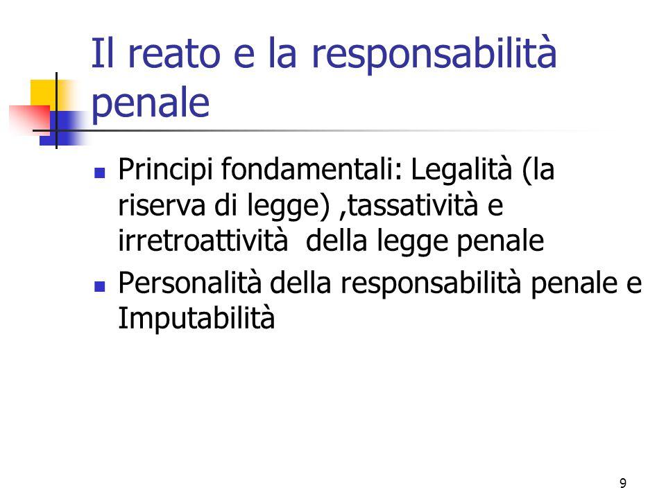 Il reato e la responsabilità penale