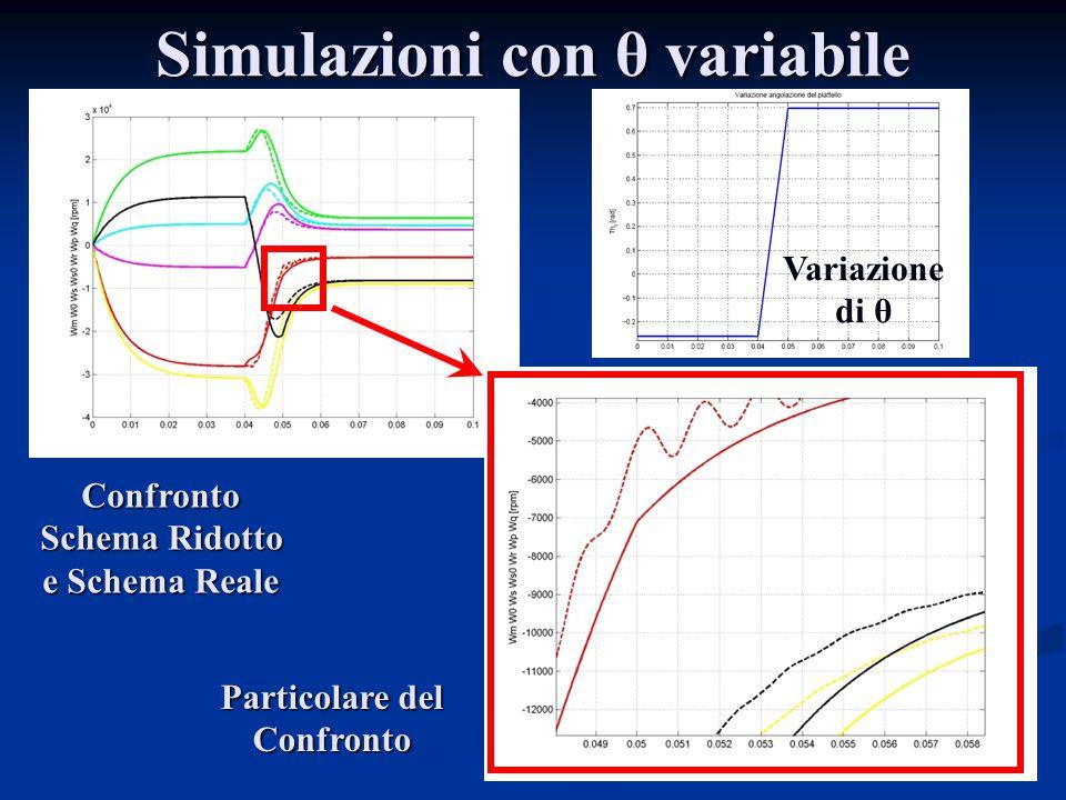 Simulazioni con θ variabile