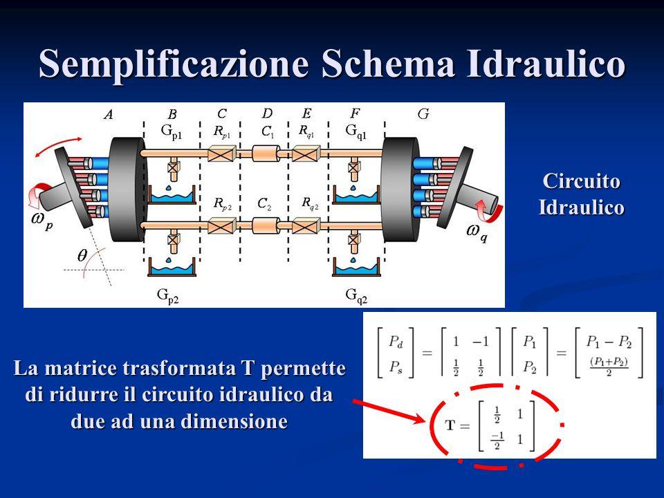 Semplificazione Schema Idraulico
