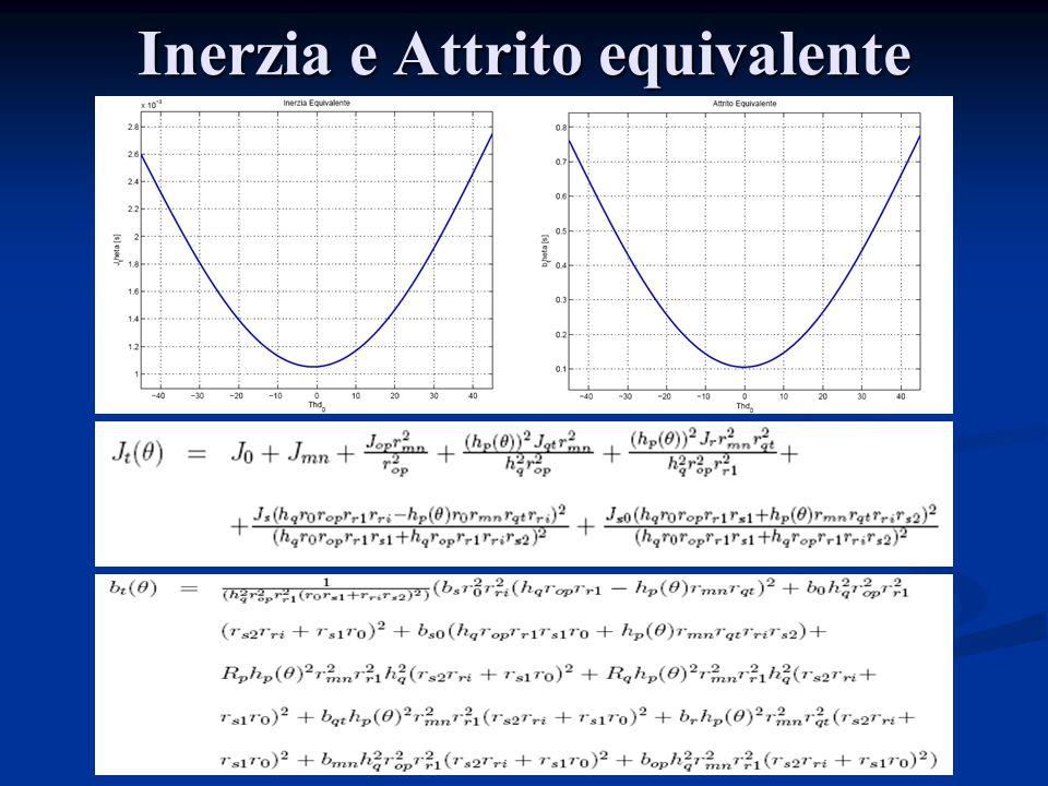 Inerzia e Attrito equivalente