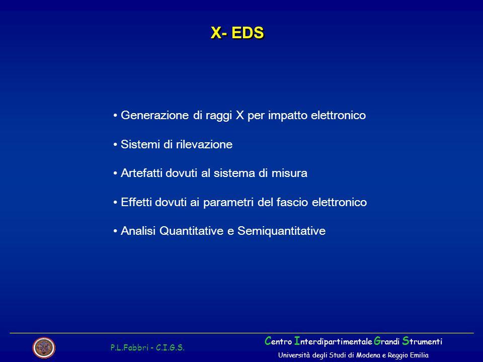 X- EDS Generazione di raggi X per impatto elettronico