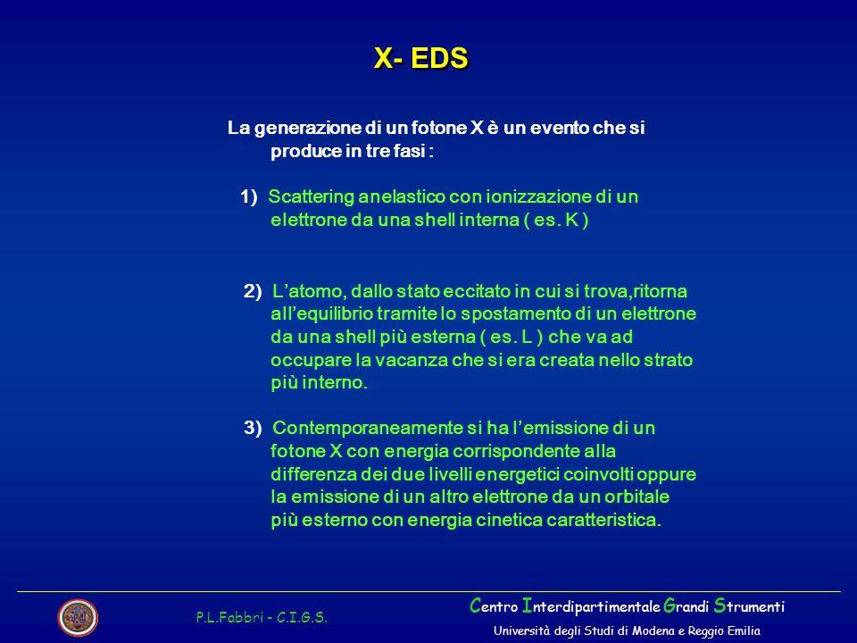 X- EDS La generazione di un fotone X è un evento che si produce in tre fasi :