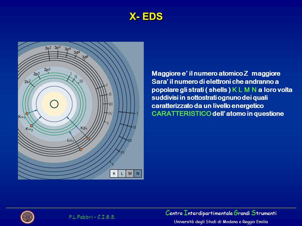 X- EDS Maggiore e' il numero atomico Z maggiore