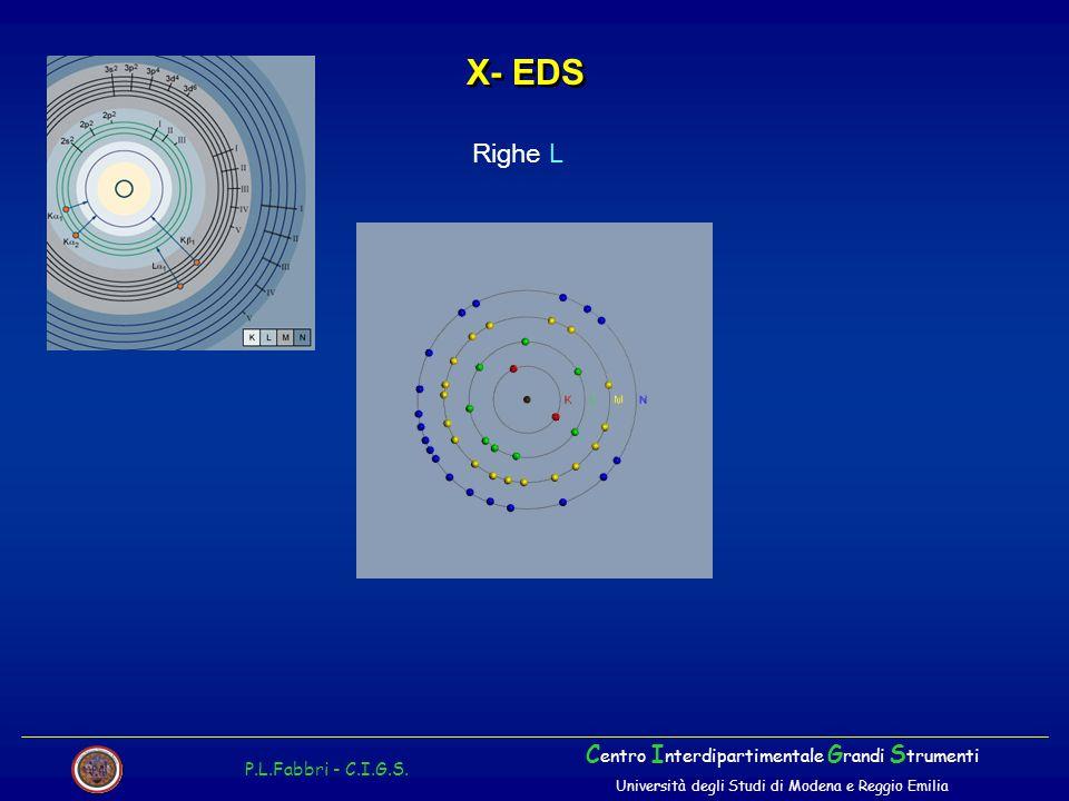 X- EDS Righe L Centro Interdipartimentale Grandi Strumenti