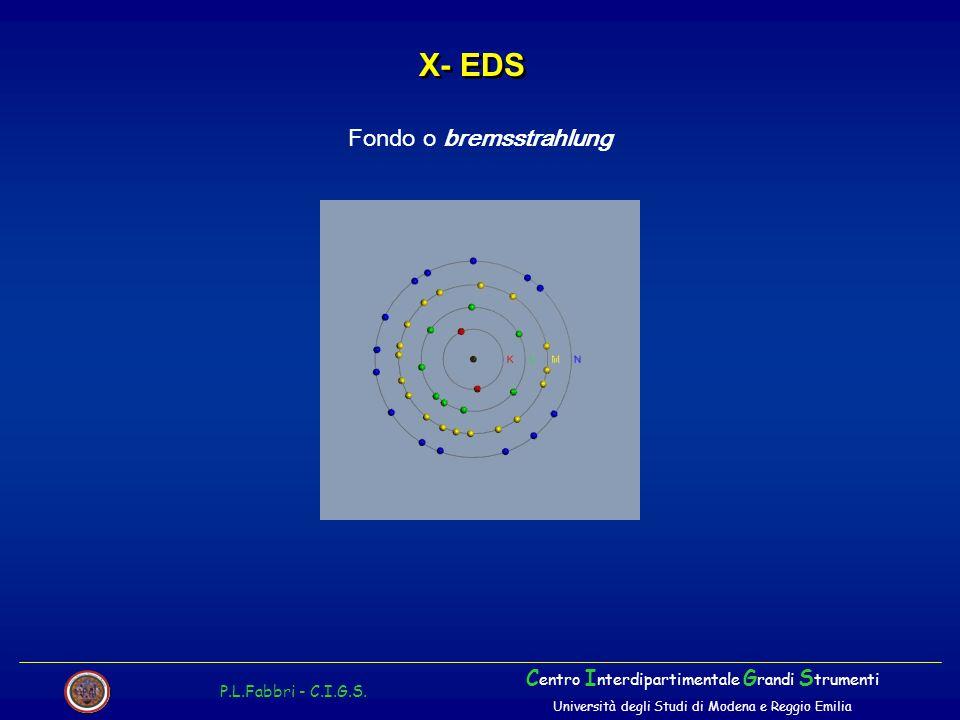 X- EDS Fondo o bremsstrahlung