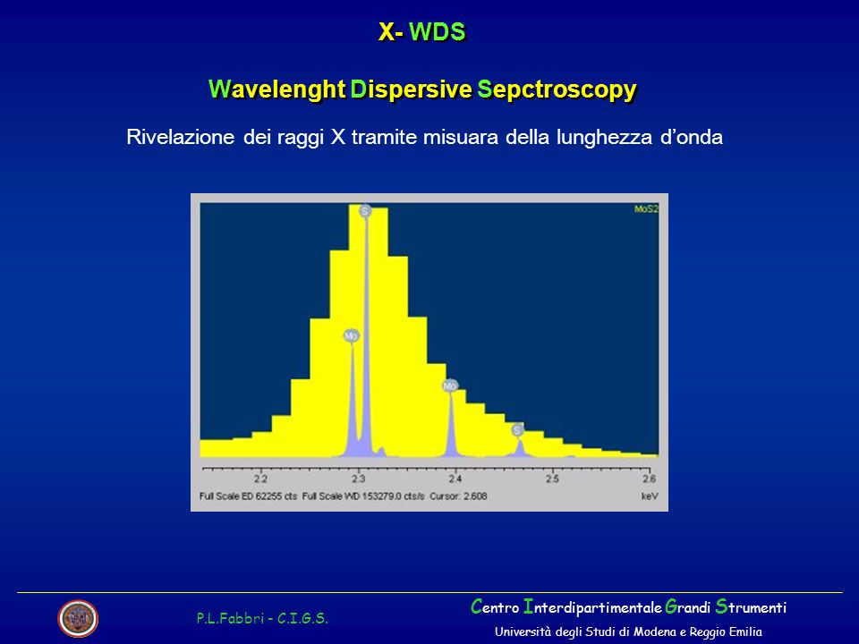 X- WDS Wavelenght Dispersive Sepctroscopy