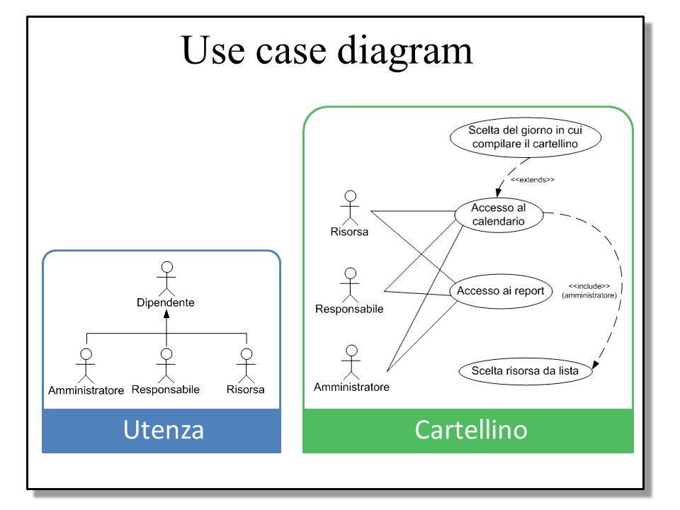 Use case diagram Progetto Cartellino Utenza