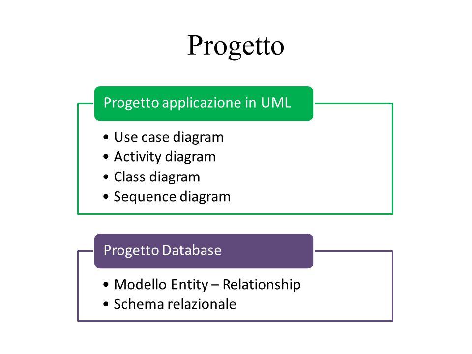 Progetto Progetto applicazione in UML Use case diagram