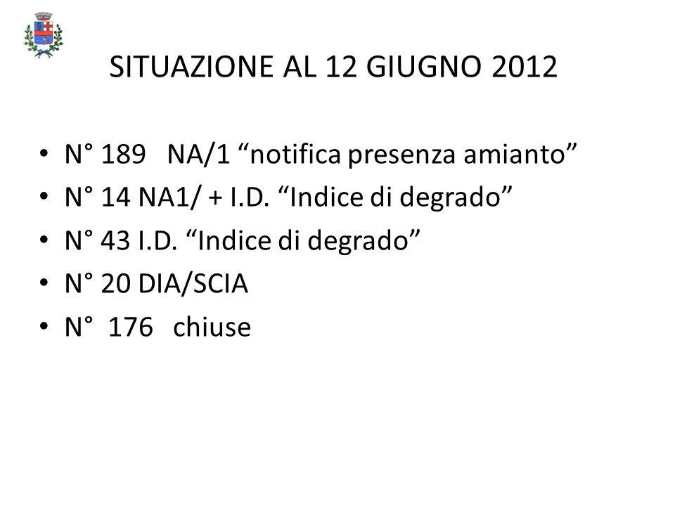 SITUAZIONE AL 12 GIUGNO 2012 N° 189 NA/1 notifica presenza amianto