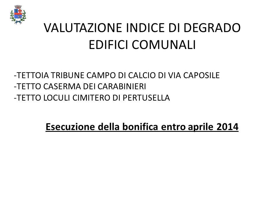 VALUTAZIONE INDICE DI DEGRADO EDIFICI COMUNALI