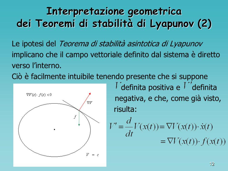 Interpretazione geometrica dei Teoremi di stabilità di Lyapunov (2)