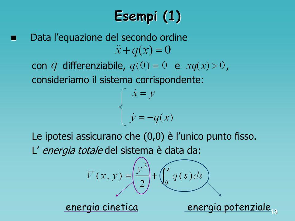 Esempi (1) Data l'equazione del secondo ordine