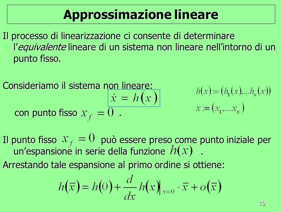 Approssimazione lineare