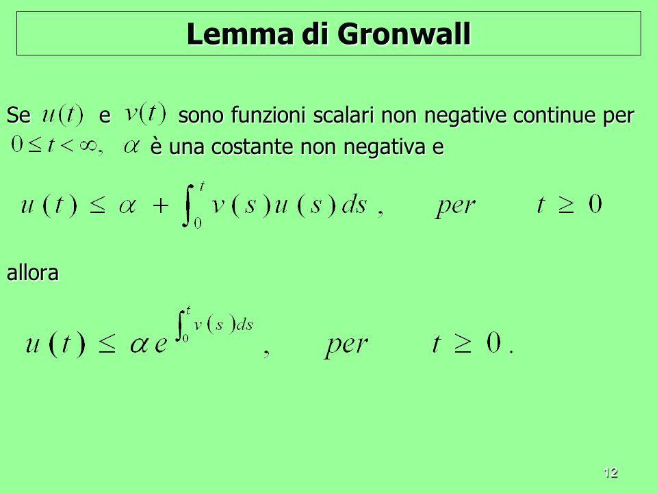 Lemma di Gronwall Se e sono funzioni scalari non negative continue per