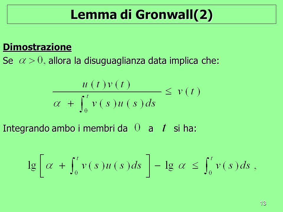 Lemma di Gronwall(2) Dimostrazione