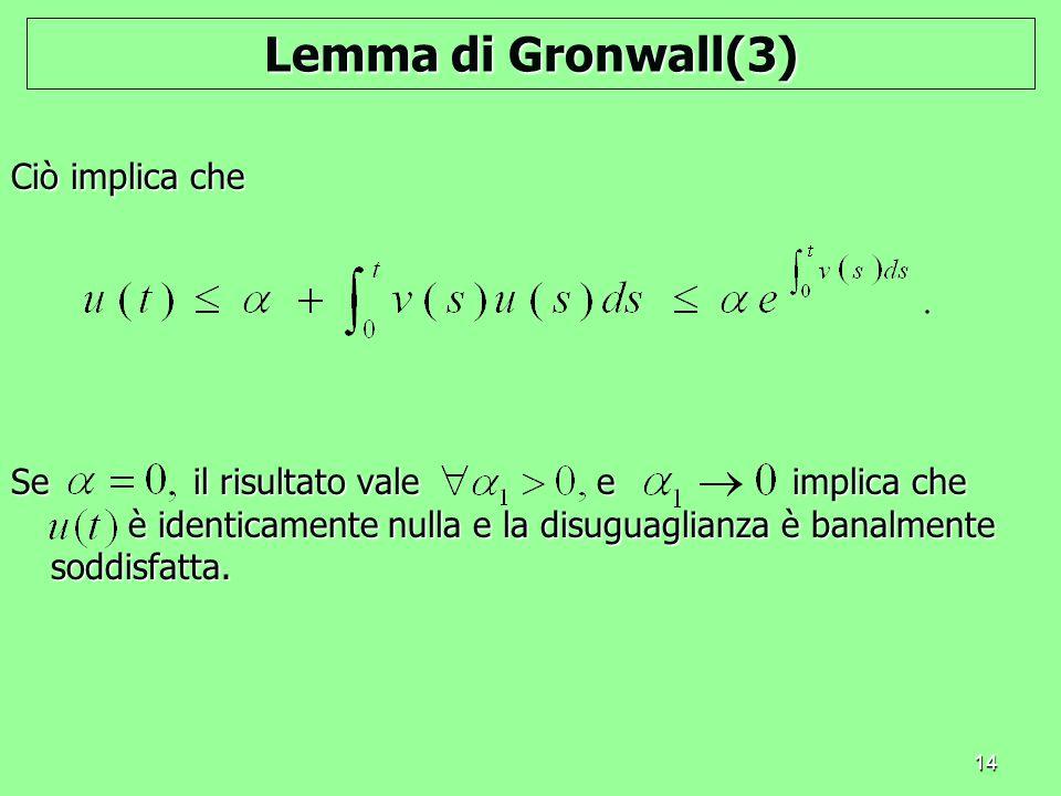 Lemma di Gronwall(3) Ciò implica che