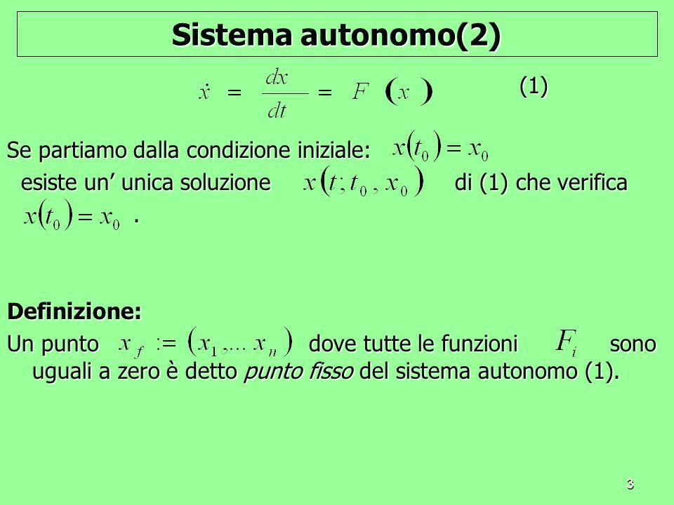 Sistema autonomo(2) (1) Se partiamo dalla condizione iniziale:
