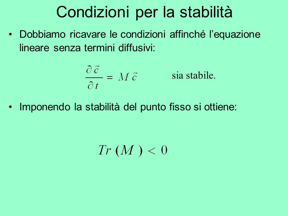 Condizioni per la stabilità