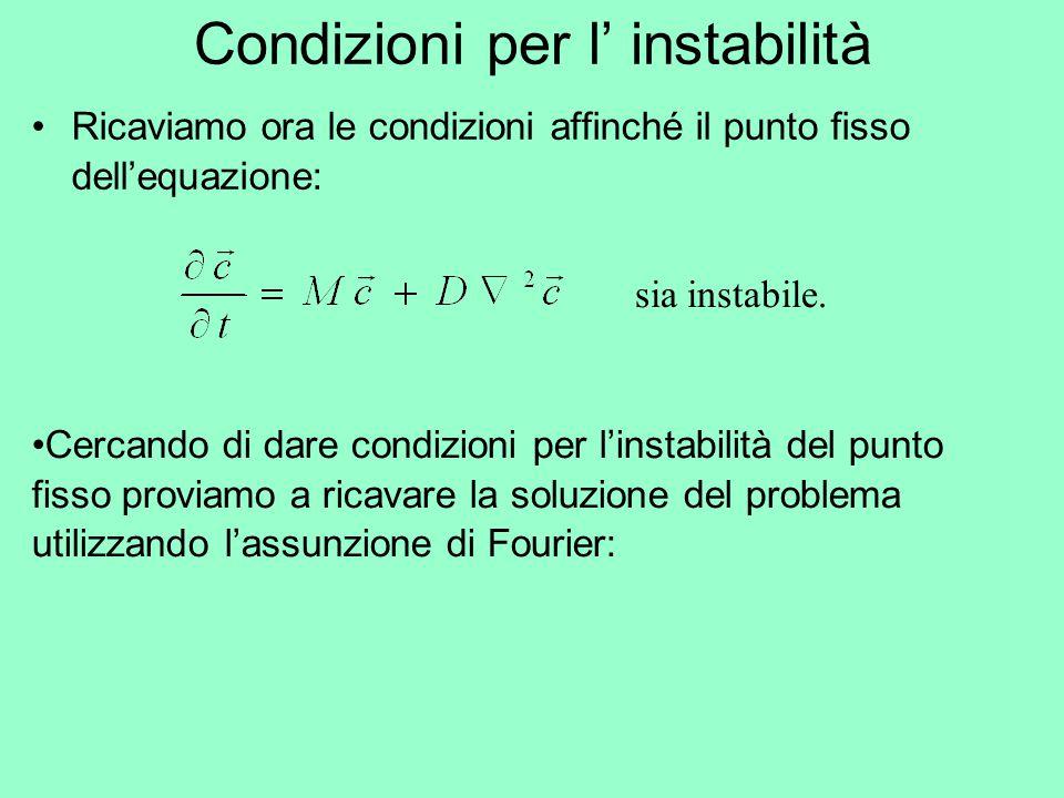 Condizioni per l' instabilità