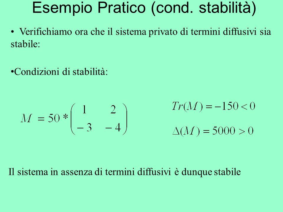 Esempio Pratico (cond. stabilità)