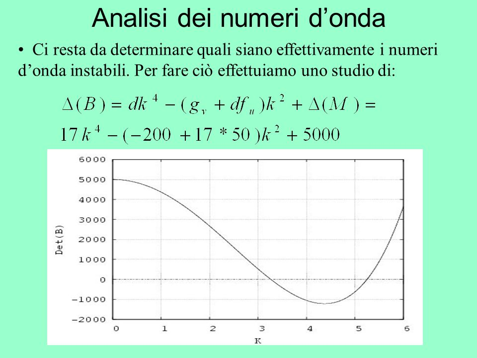 Analisi dei numeri d'onda