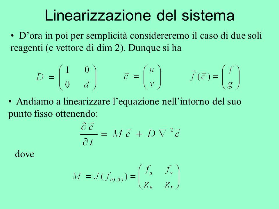 Linearizzazione del sistema