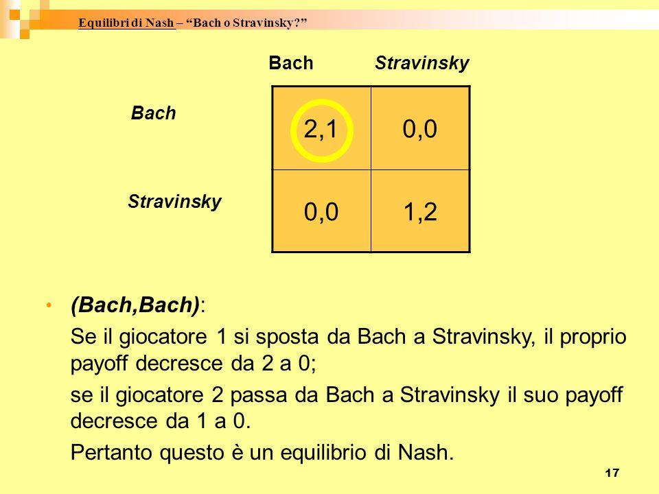 Bach Stravinsky Equilibri di Nash – Bach o Stravinsky 2,1 0,0 1,2