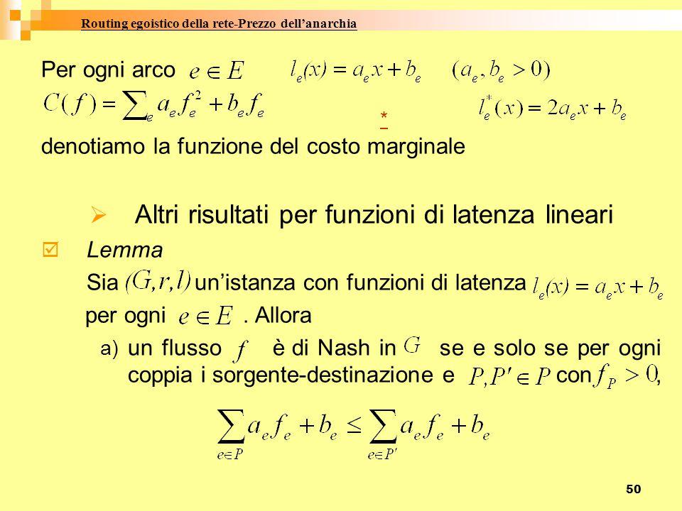 Altri risultati per funzioni di latenza lineari