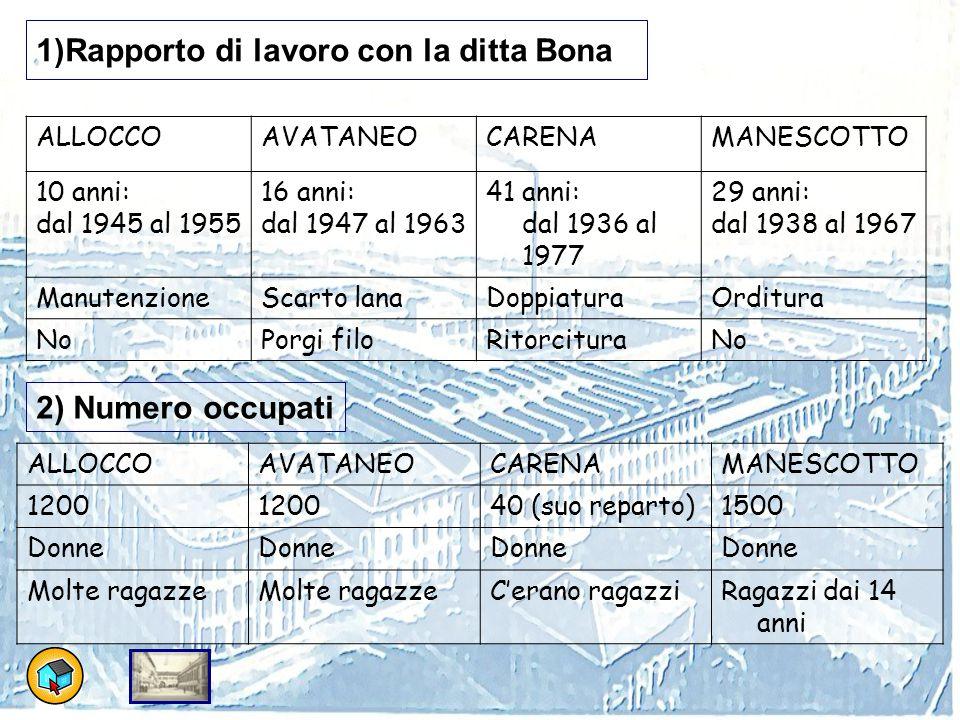 1)Rapporto di lavoro con la ditta Bona