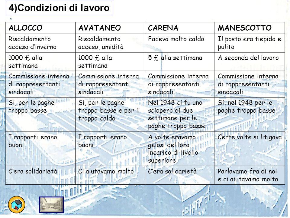 4)Condizioni di lavoro ALLOCCO AVATANEO CARENA MANESCOTTO
