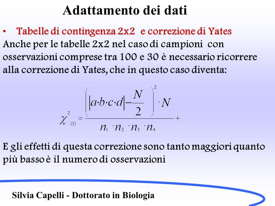 Adattamento dei dati Tabelle di contingenza 2x2 e correzione di Yates