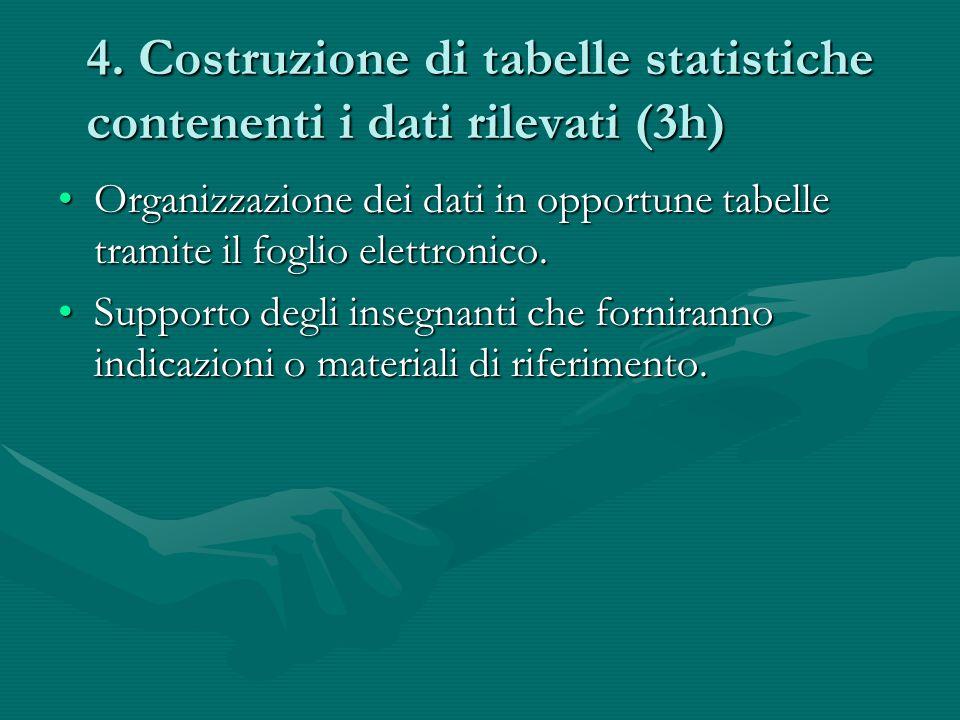 4. Costruzione di tabelle statistiche contenenti i dati rilevati (3h)