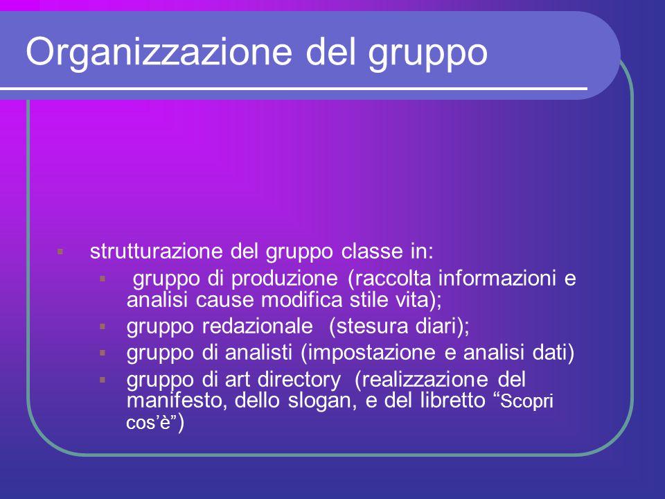 Organizzazione del gruppo