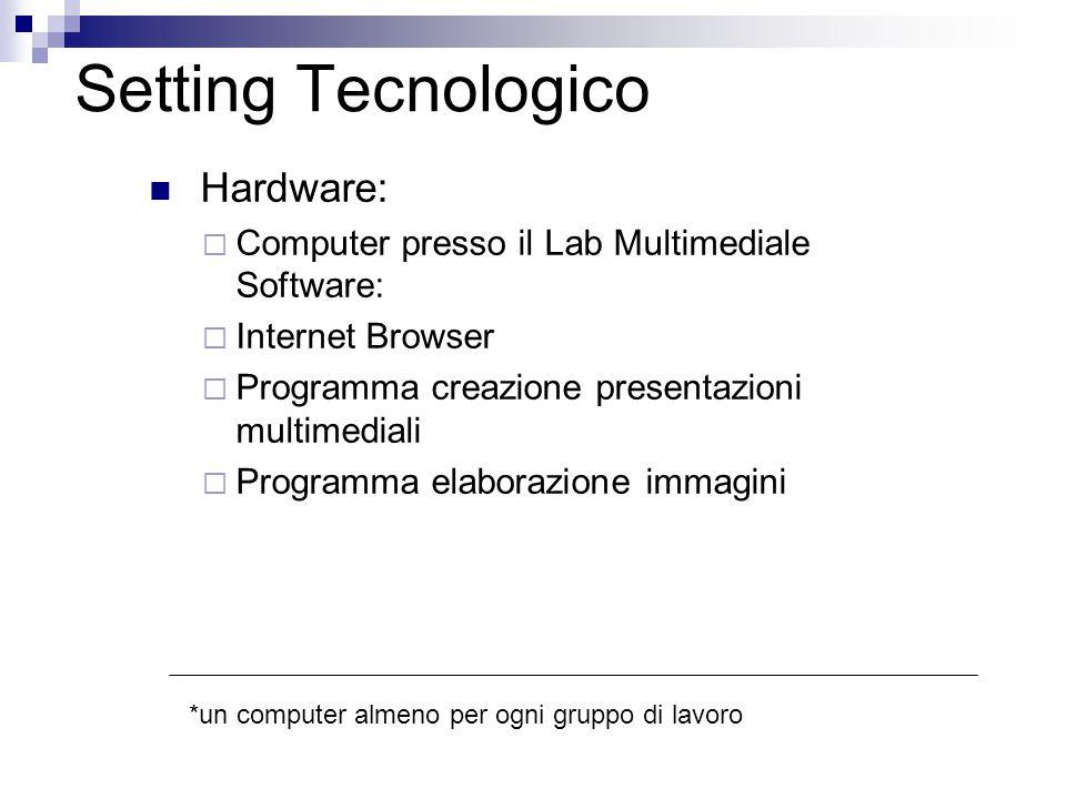 Setting Tecnologico Hardware: