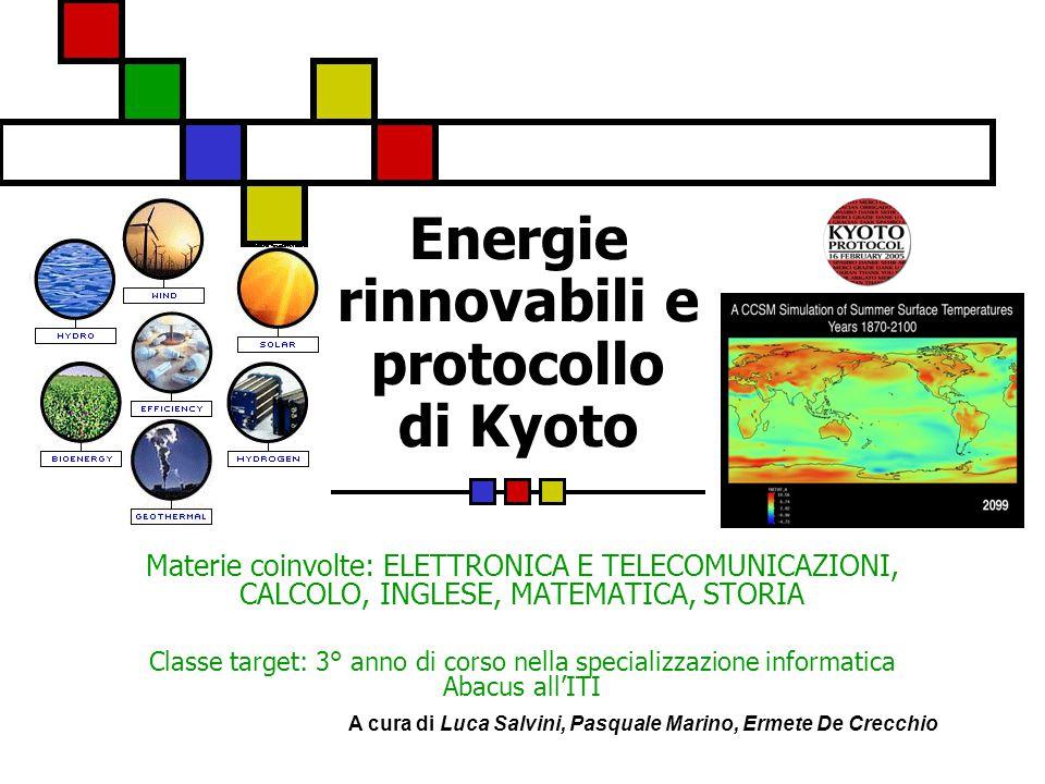 Energie rinnovabili e protocollo di Kyoto