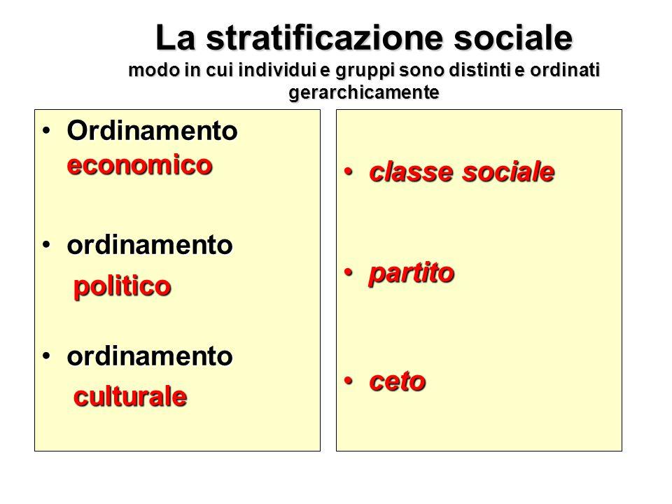 La stratificazione sociale modo in cui individui e gruppi sono distinti e ordinati gerarchicamente