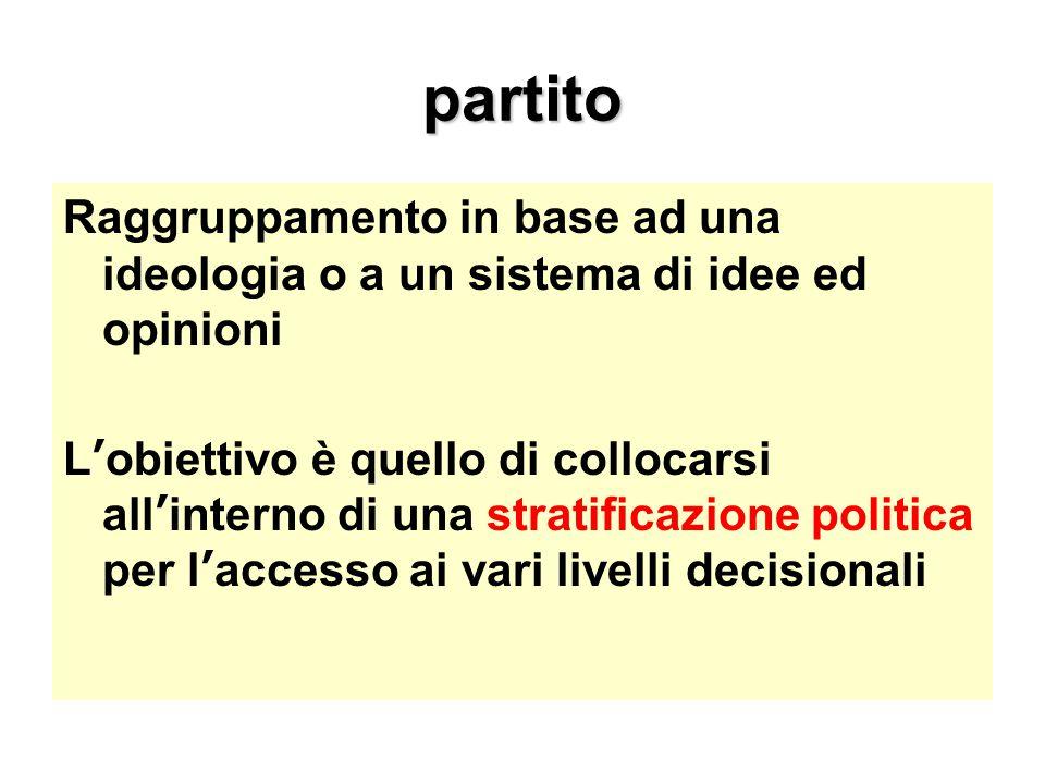 partito Raggruppamento in base ad una ideologia o a un sistema di idee ed opinioni.