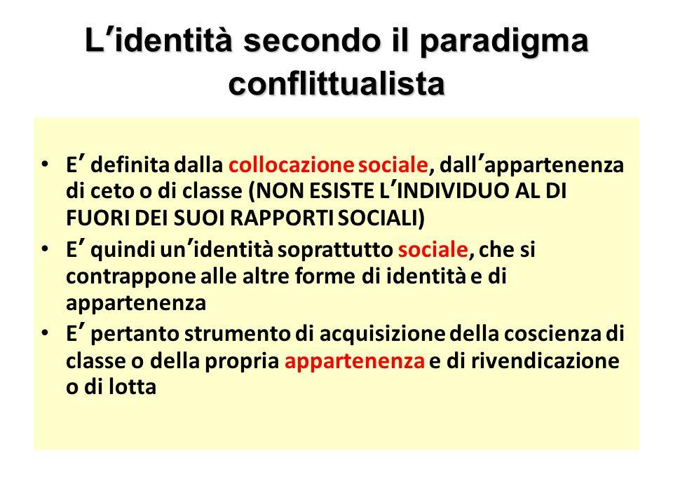 L'identità secondo il paradigma conflittualista