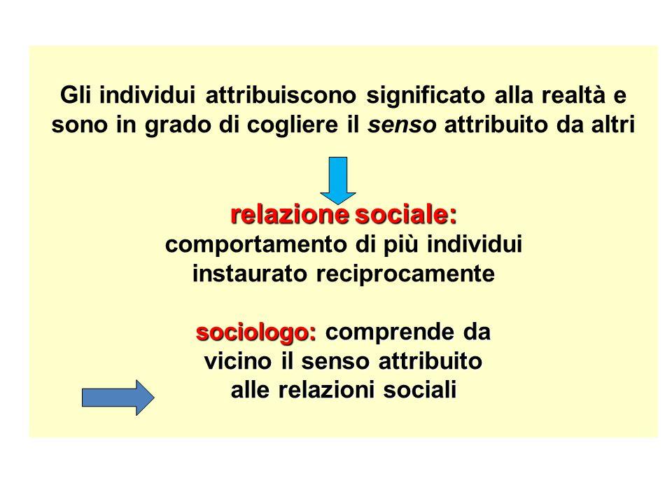 Gli individui attribuiscono significato alla realtà e sono in grado di cogliere il senso attribuito da altri relazione sociale: comportamento di più individui instaurato reciprocamente sociologo: comprende da vicino il senso attribuito alle relazioni sociali