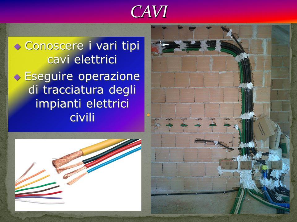 CAVI Conoscere i vari tipi cavi elettrici